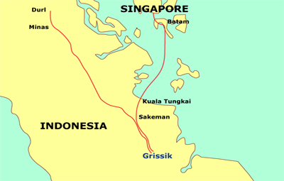 Trading Between Singapore And Indonesia